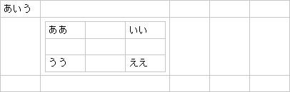表の中に表を挿入