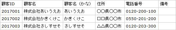 顧客情報の表(データ入力後)